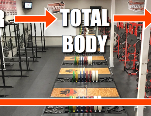 High School Weight Room Scheduling and Workouts For Efficiency