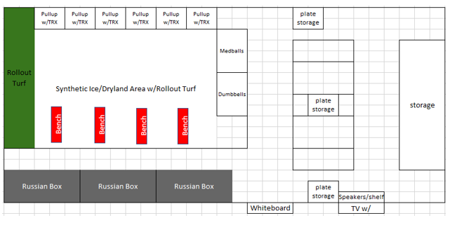 floorplan - covid-19 will change weight rooms